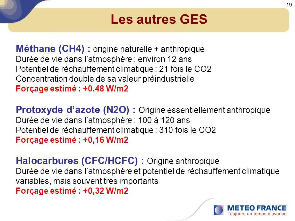 Les autres GES Méthane (CH4) : origine naturelle + anthropique Durée de vie dans latmosphère : environ 12 ans Potentiel de réchauffement climatique : 21 fois le CO2 Concentration double de sa valeur préindustrielle Forçage estimé : +0.48 W/m2 Protoxyde dazote (N2O) : Origine essentiellement anthropique Durée de vie dans latmosphère : 100 à 120 ans Potentiel de réchauffement climatique : 310 fois le CO2 Forçage estimé : +0,16 W/m2 Halocarbures (CFC/HCFC) : Origine anthropique Durée de vie dans latmosphère et potentiel de réchauffement climatique variables, mais souvent très importants Forçage estimé : +0,32 W/m2 19