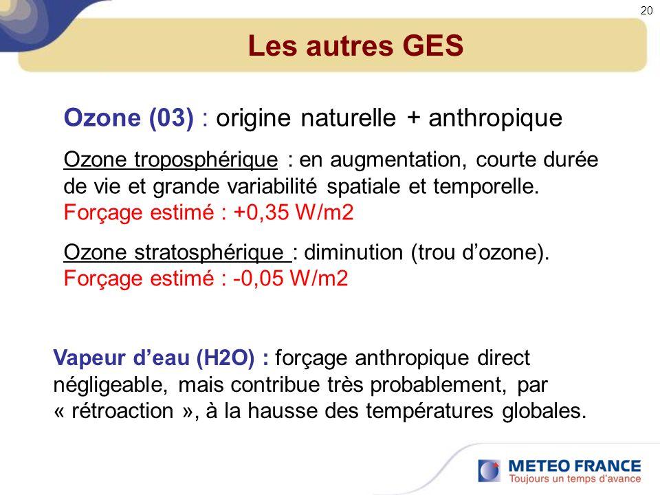 Les autres GES Ozone (03) : origine naturelle + anthropique Ozone troposphérique : en augmentation, courte durée de vie et grande variabilité spatiale et temporelle.
