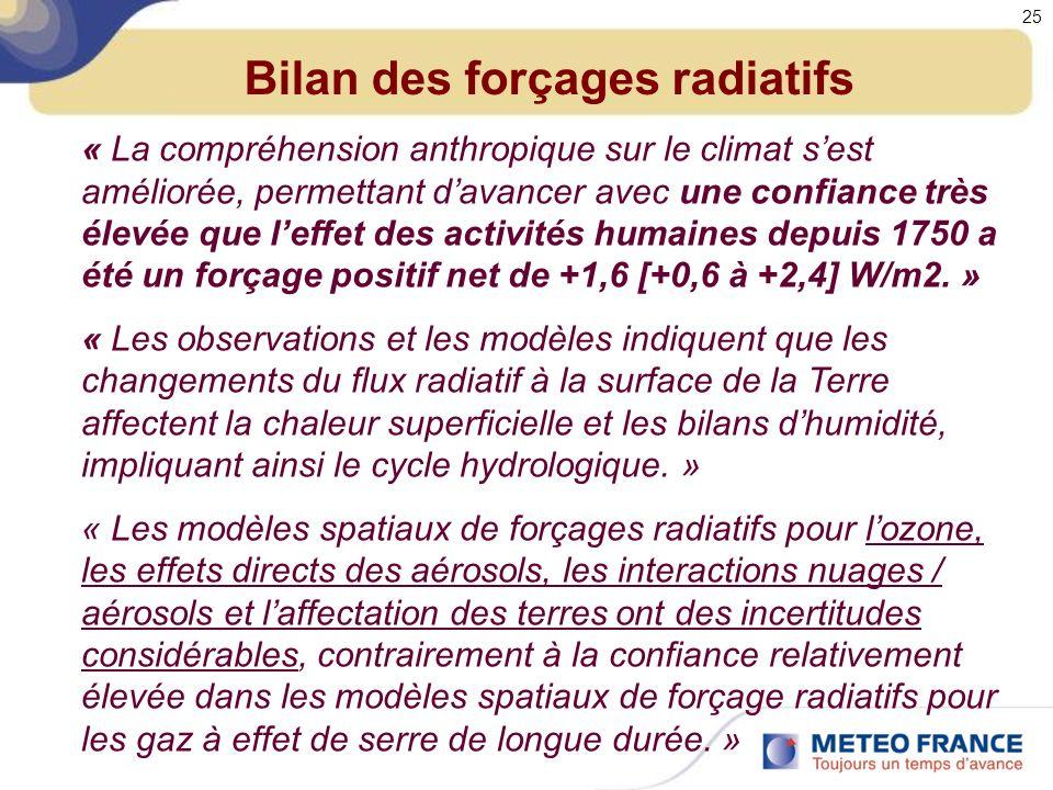 Bilan des forçages radiatifs « La compréhension anthropique sur le climat sest améliorée, permettant davancer avec une confiance très élevée que leffet des activités humaines depuis 1750 a été un forçage positif net de +1,6 [+0,6 à +2,4] W/m2.