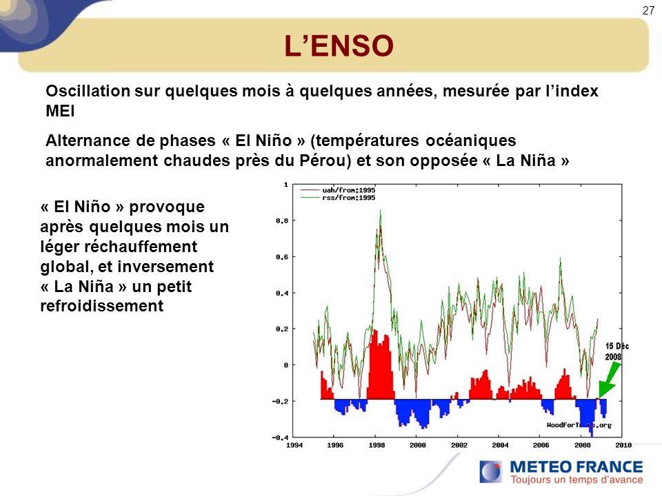 LENSO Oscillation sur quelques mois à quelques années, mesurée par lindex MEI Alternance de phases « El Niño » (températures océaniques anormalement chaudes près du Pérou) et son opposée « La Niña » « El Niño » provoque après quelques mois un léger réchauffement global, et inversement « La Niña » un petit refroidissement 27