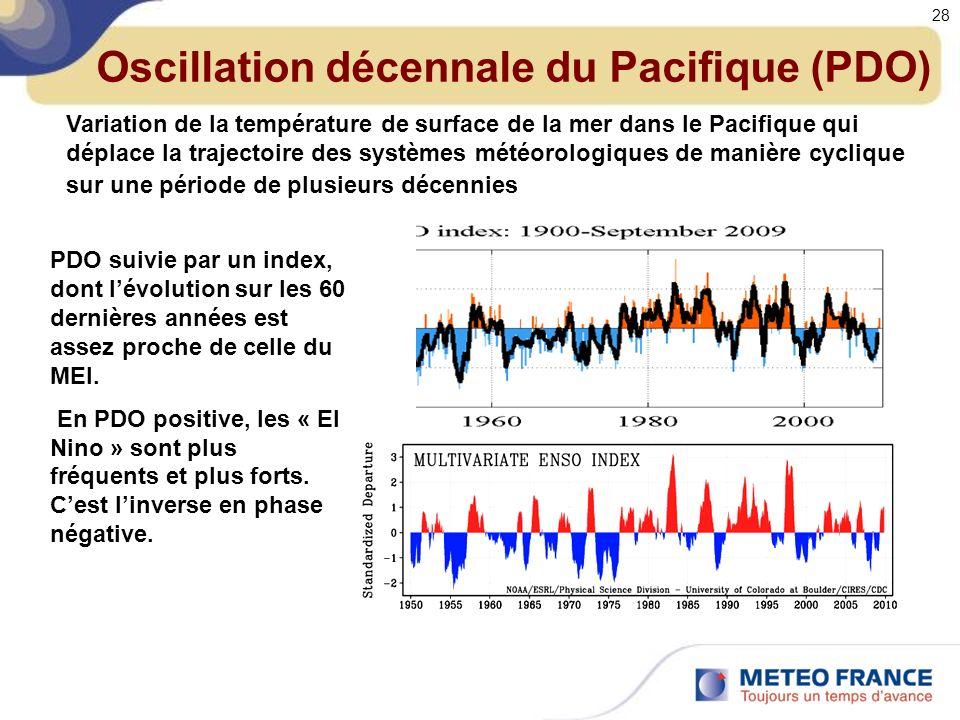 Oscillation décennale du Pacifique (PDO) Variation de la température de surface de la mer dans le Pacifique qui déplace la trajectoire des systèmes météorologiques de manière cyclique sur une période de plusieurs décennies PDO suivie par un index, dont lévolution sur les 60 dernières années est assez proche de celle du MEI.