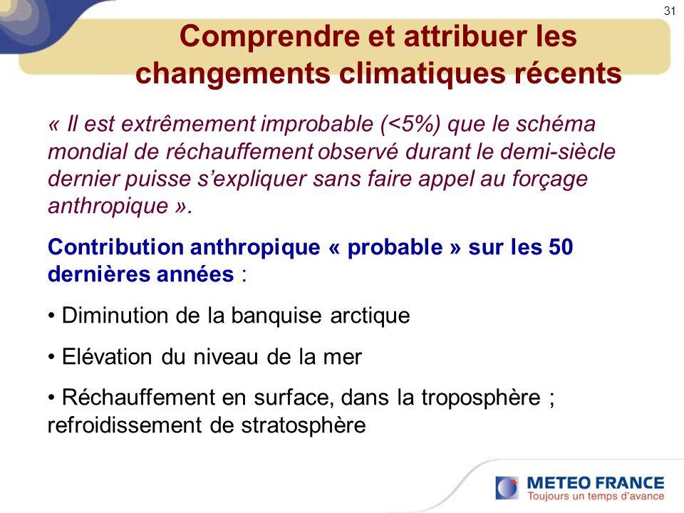 Comprendre et attribuer les changements climatiques récents « Il est extrêmement improbable (<5%) que le schéma mondial de réchauffement observé durant le demi-siècle dernier puisse sexpliquer sans faire appel au forçage anthropique ».