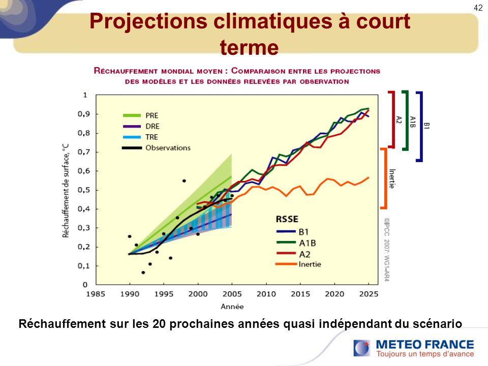 Projections climatiques à court terme Réchauffement sur les 20 prochaines années quasi indépendant du scénario 42