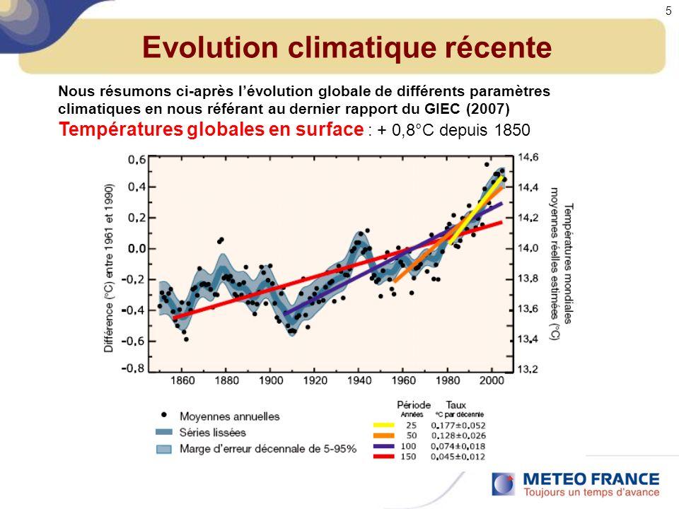 Evolution climatique récente Nous résumons ci-après lévolution globale de différents paramètres climatiques en nous référant au dernier rapport du GIEC (2007) Températures globales en surface : + 0,8°C depuis 1850 5