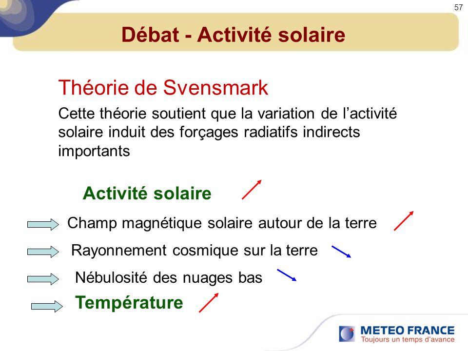 Débat - Activité solaire Théorie de Svensmark Cette théorie soutient que la variation de lactivité solaire induit des forçages radiatifs indirects importants Activité solaire Champ magnétique solaire autour de la terre Rayonnement cosmique sur la terre Nébulosité des nuages bas Température 57