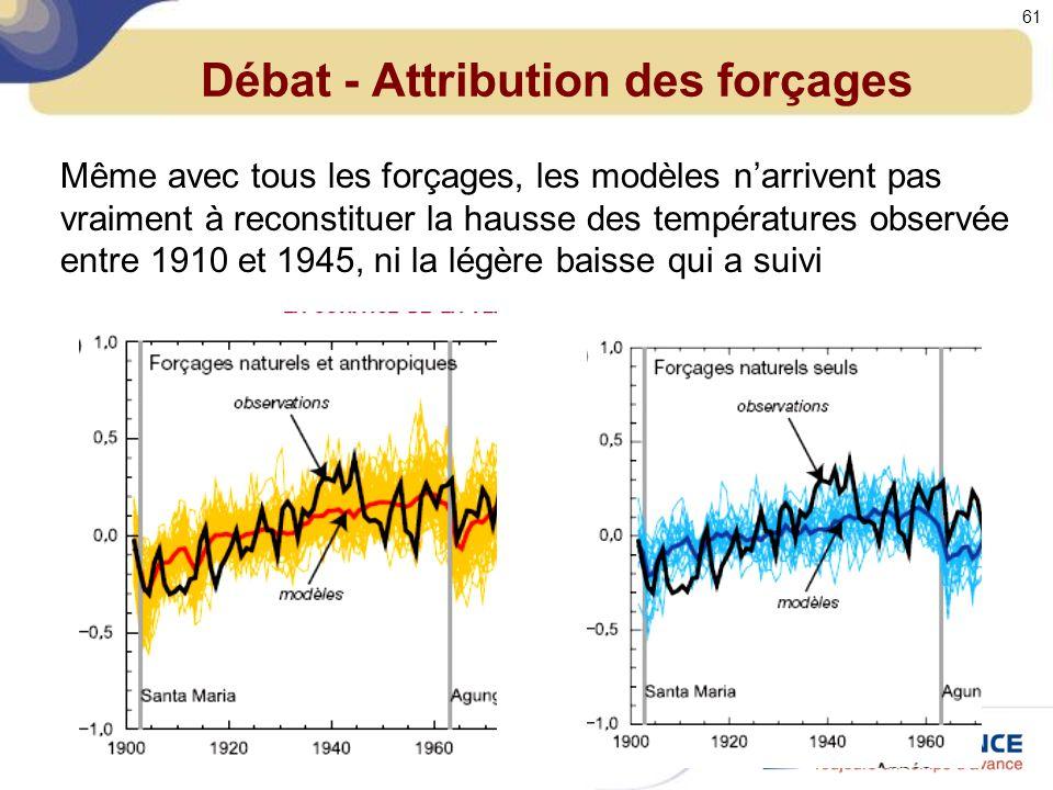 Débat - Attribution des forçages Même avec tous les forçages, les modèles narrivent pas vraiment à reconstituer la hausse des températures observée entre 1910 et 1945, ni la légère baisse qui a suivi 61