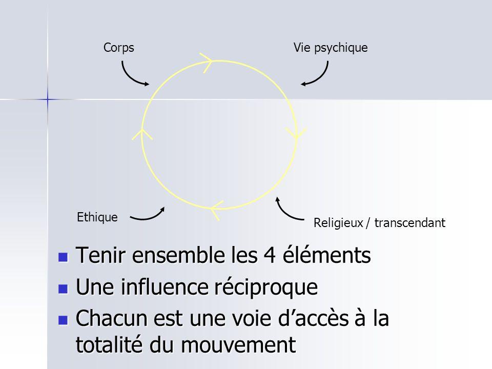 CorpsVie psychique Ethique Religieux / transcendant Tenir ensemble les 4 éléments Une influence réciproque Chacun est une voie daccès à la totalité du mouvement