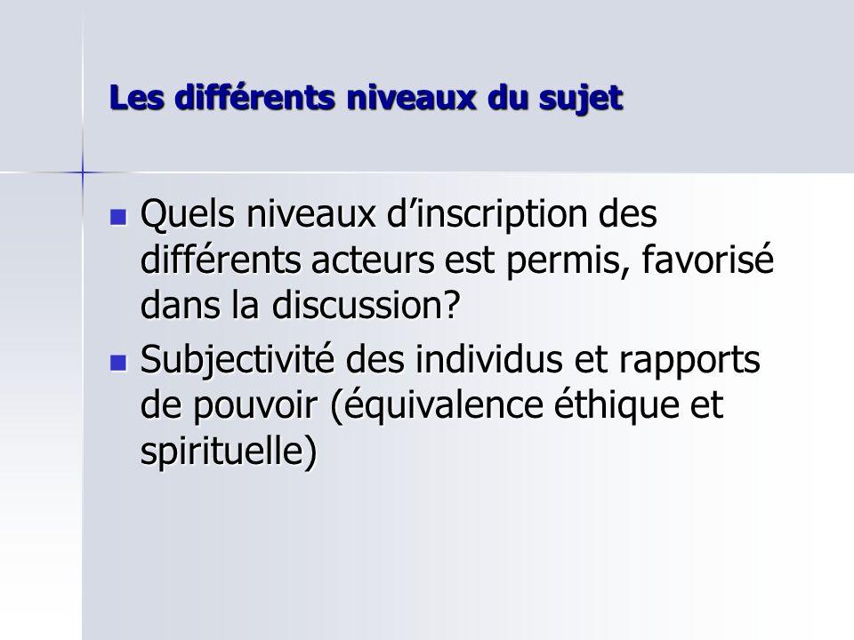 Les différents niveaux du sujet Quels niveaux dinscription des différents acteurs est permis, favorisé dans la discussion.