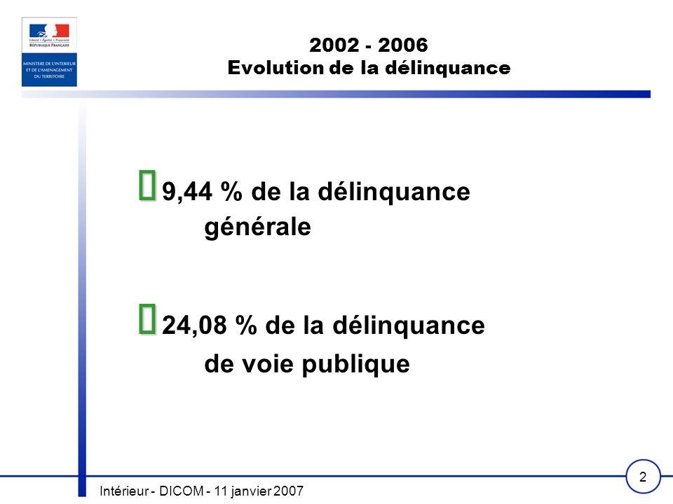 Intérieur - DICOM - 11 janvier 2007 2 2002 - 2006 Evolution de la délinquance 9,44 % de la délinquance générale 24,08 % de la délinquance de voie publique