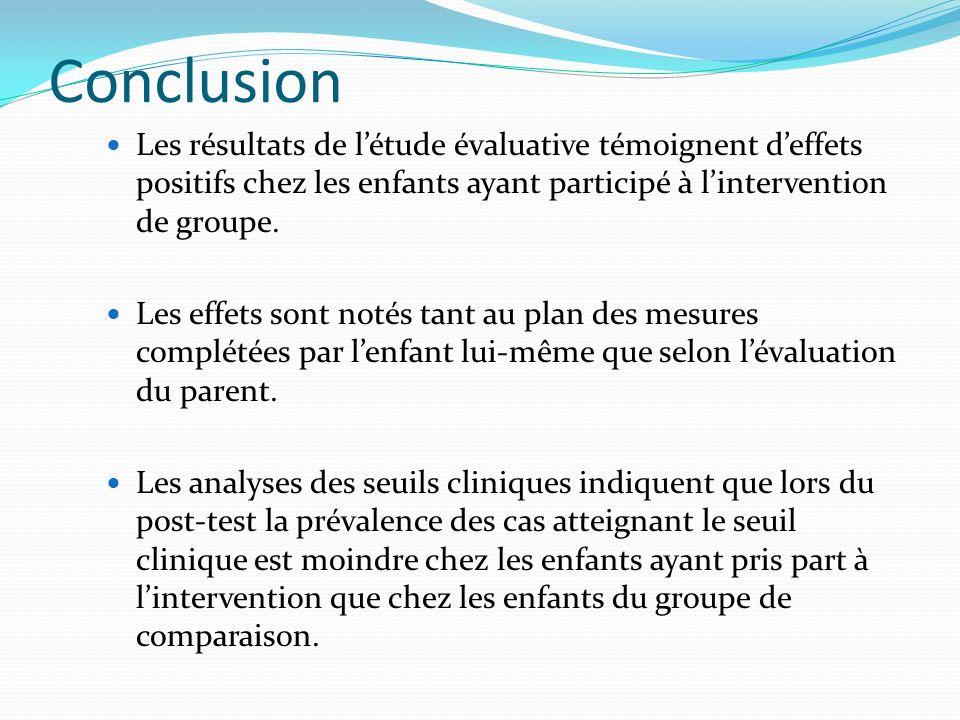 Conclusion Les résultats de létude évaluative témoignent deffets positifs chez les enfants ayant participé à lintervention de groupe. Les effets sont