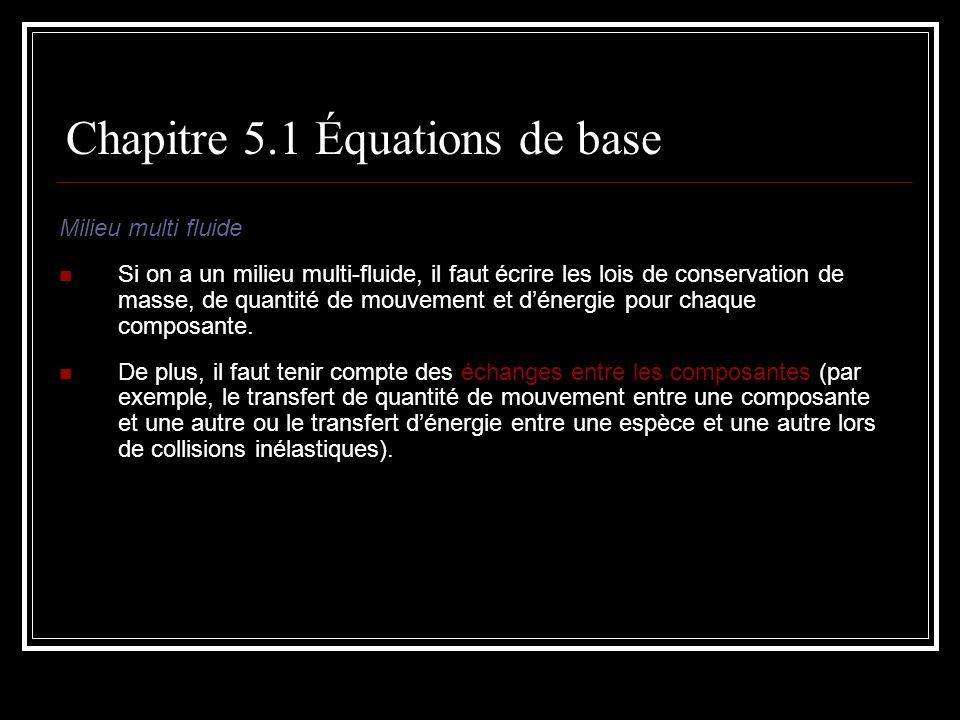 Milieu multi fluide Si on a un milieu multi-fluide, il faut écrire les lois de conservation de masse, de quantité de mouvement et dénergie pour chaque composante.