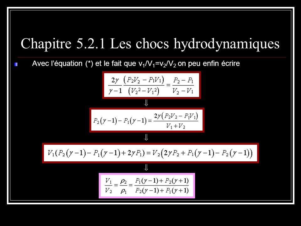 Avec léquation (*) et le fait que v 1 /V 1 =v 2 /V 2 on peu enfin écrire Chapitre 5.2.1 Les chocs hydrodynamiques