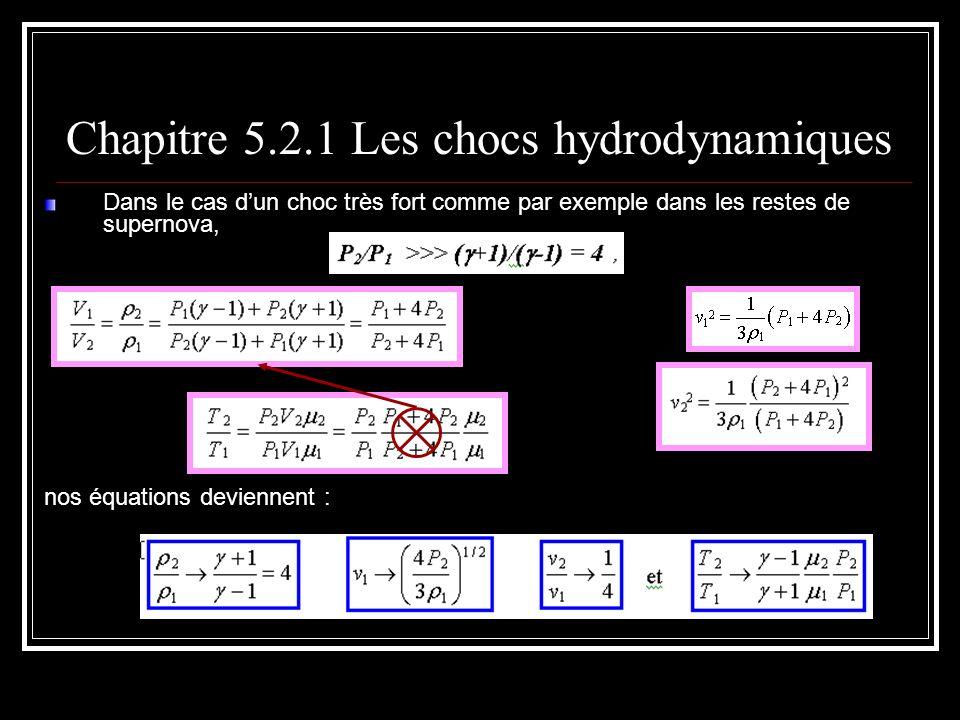 Dans le cas dun choc très fort comme par exemple dans les restes de supernova, nos équations deviennent : Chapitre 5.2.1 Les chocs hydrodynamiques
