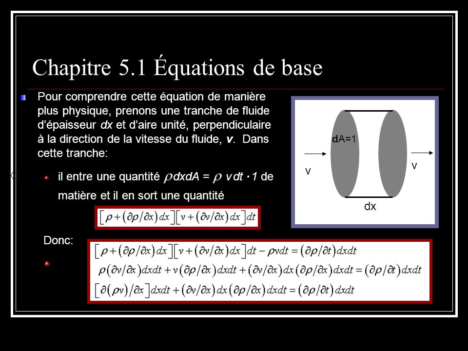 Chapitre 5.1 Équations de base En négligeant le terme du 2 e ordre, on retrouve léquation de conservation de la masse.