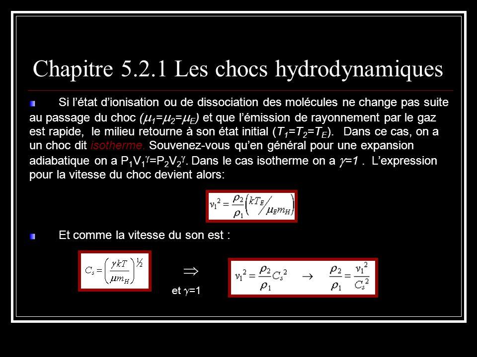 Si létat dionisation ou de dissociation des molécules ne change pas suite au passage du choc ( 1 = 2 = E ) et que lémission de rayonnement par le gaz est rapide, le milieu retourne à son état initial (T 1 =T 2 =T E ).