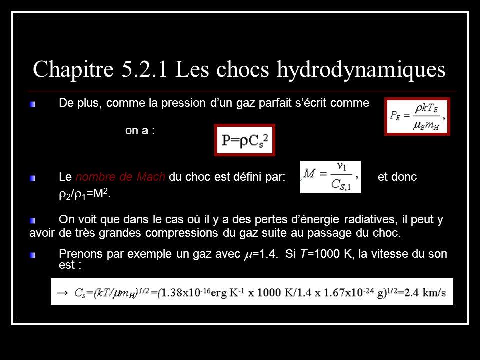 De plus, comme la pression dun gaz parfait sécrit comme on a : Le nombre de Mach du choc est défini par: et donc 2 / 1 =M 2.