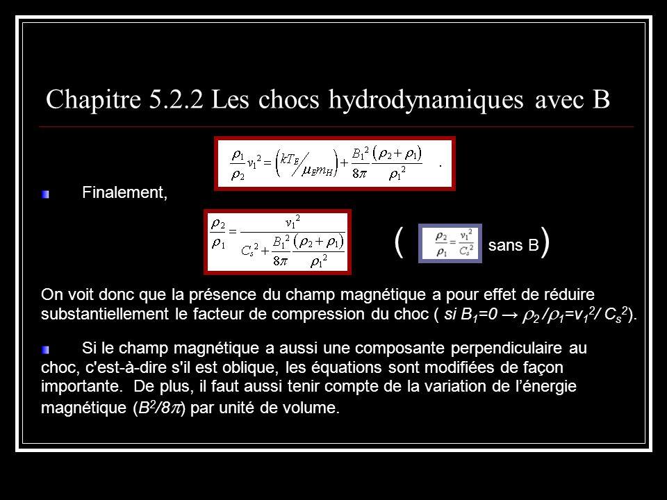 Finalement, ( sans B ) On voit donc que la présence du champ magnétique a pour effet de réduire substantiellement le facteur de compression du choc ( si B 1 =0 2 / 1 =v 1 2 / C s 2 ).