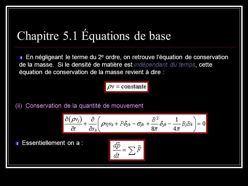 5.2.2 Chocs hydrodynamiques avec champ magnétique Lorsque le choc se produit en présence dun B, les équations se compliquent.