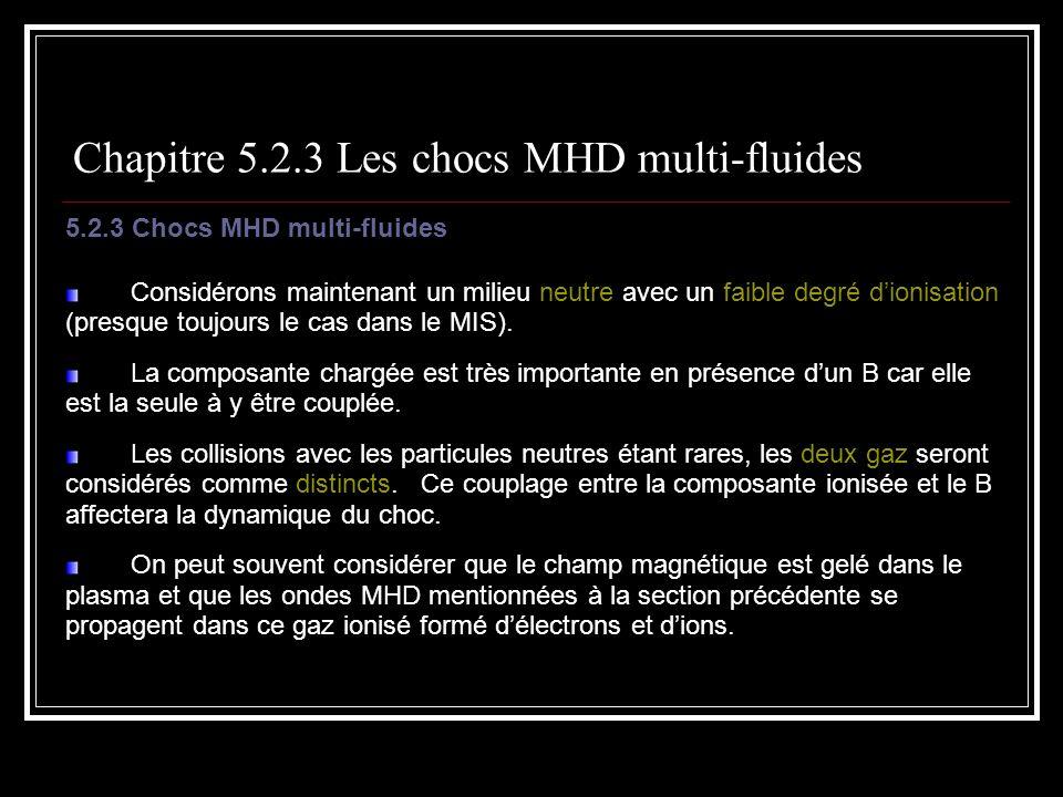 5.2.3 Chocs MHD multi-fluides Considérons maintenant un milieu neutre avec un faible degré dionisation (presque toujours le cas dans le MIS).