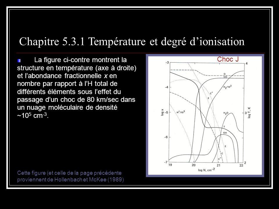 La figure ci-contre montrent la structure en température (axe à droite) et labondance fractionnelle x en nombre par rapport à lH total de différents éléments sous leffet du passage dun choc de 80 km/sec dans un nuage moléculaire de densité ~10 5 cm -3.