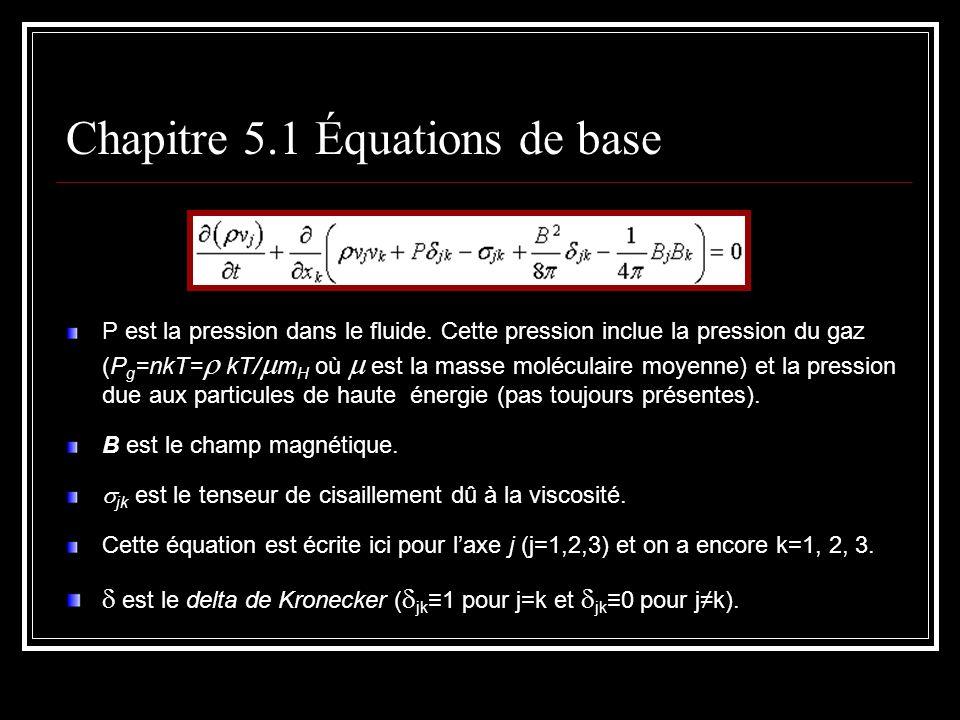P est la pression dans le fluide.