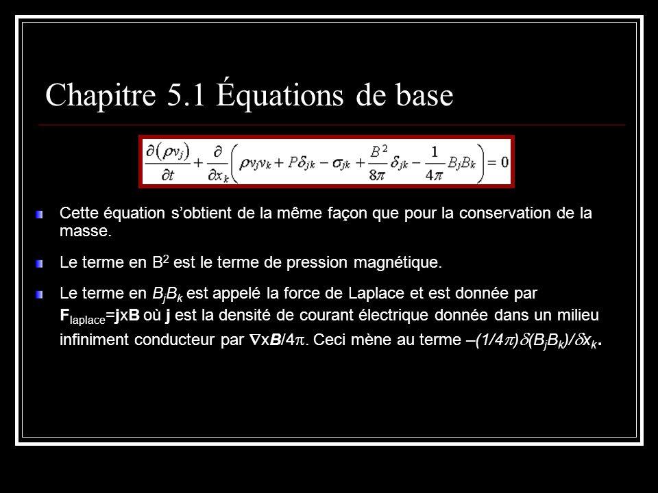 Cette équation sobtient de la même façon que pour la conservation de la masse.
