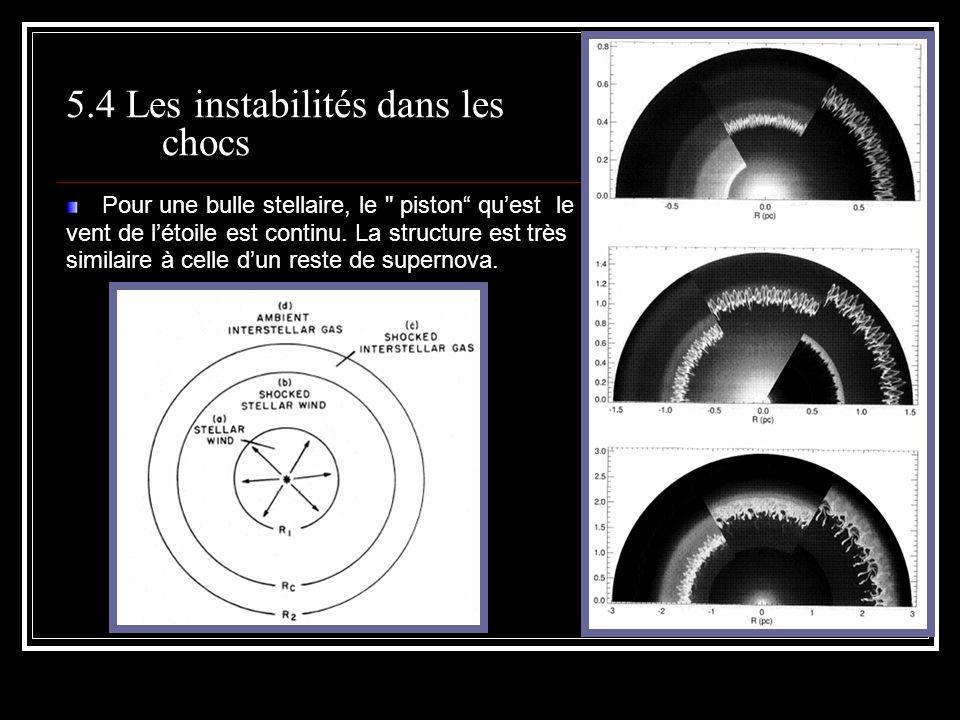 5.4 Les instabilités dans les chocs Pour une bulle stellaire, le piston quest le vent de létoile est continu.