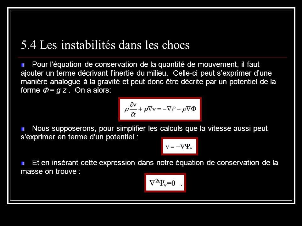 5.4 Les instabilités dans les chocs Pour léquation de conservation de la quantité de mouvement, il faut ajouter un terme décrivant linertie du milieu.