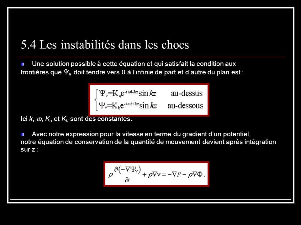 5.4 Les instabilités dans les chocs Une solution possible à cette équation et qui satisfait la condition aux frontières que v doit tendre vers 0 à linfinie de part et dautre du plan est : Ici k,, K a et K b sont des constantes.