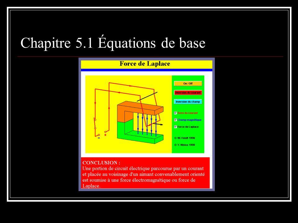 Dans le cas où il ny a pas de champ magnétique et que les forces de cisaillement sont négligeables, notre équation devient simplement : En une dimension et pour un flot indépendant du temps, on finalement : Et comme léquation de conservation de la masse donne que v=constante=k, on peut simplifier notre équation davantage : Chapitre 5.1 Équations de base