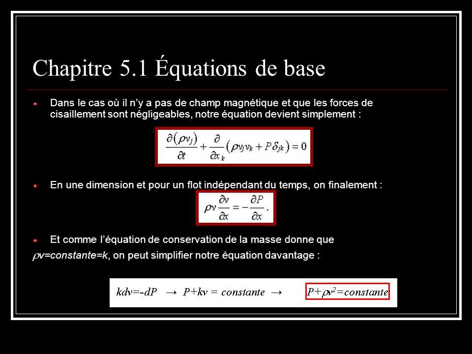 Chapitre 5.2.1 Les chocs hydrodynamiques En utilisant léquation de conservation de la masse ( 1 v 1 = 2 v 2 ) on peut écrire ceci comme : et finalement : La différence de vitesse du gaz devant-derrière le choc, v=v 1 -v 2 est alors donnée par :