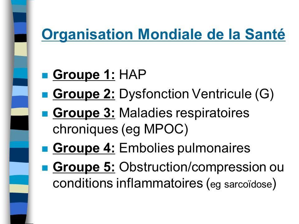 Classification Étiologique n Organisation Mondiale de la Santé –Étiologie divisée en 5 groupes: n Groupe 1: Hypertension Artérielle Pulmonaire (HAP) –