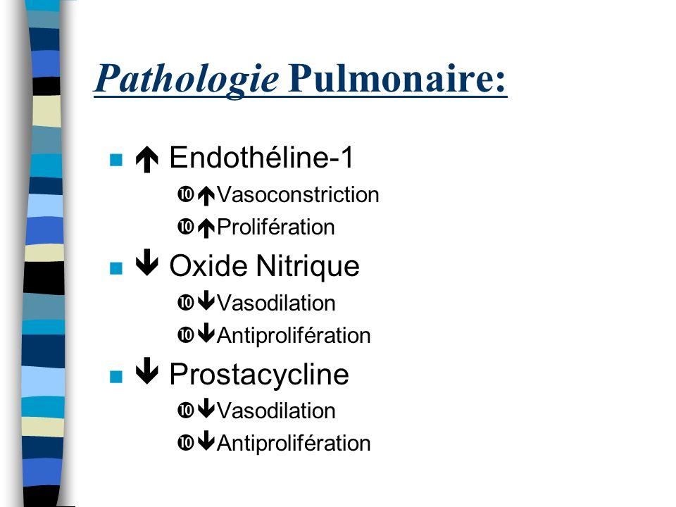 Physiologie Pulmonaire: n Endothéline-1 cause: Vasoconstriction Prolifération n Oxide Nitrique cause: Vasodilation Antiprolifération n Prostacycline c