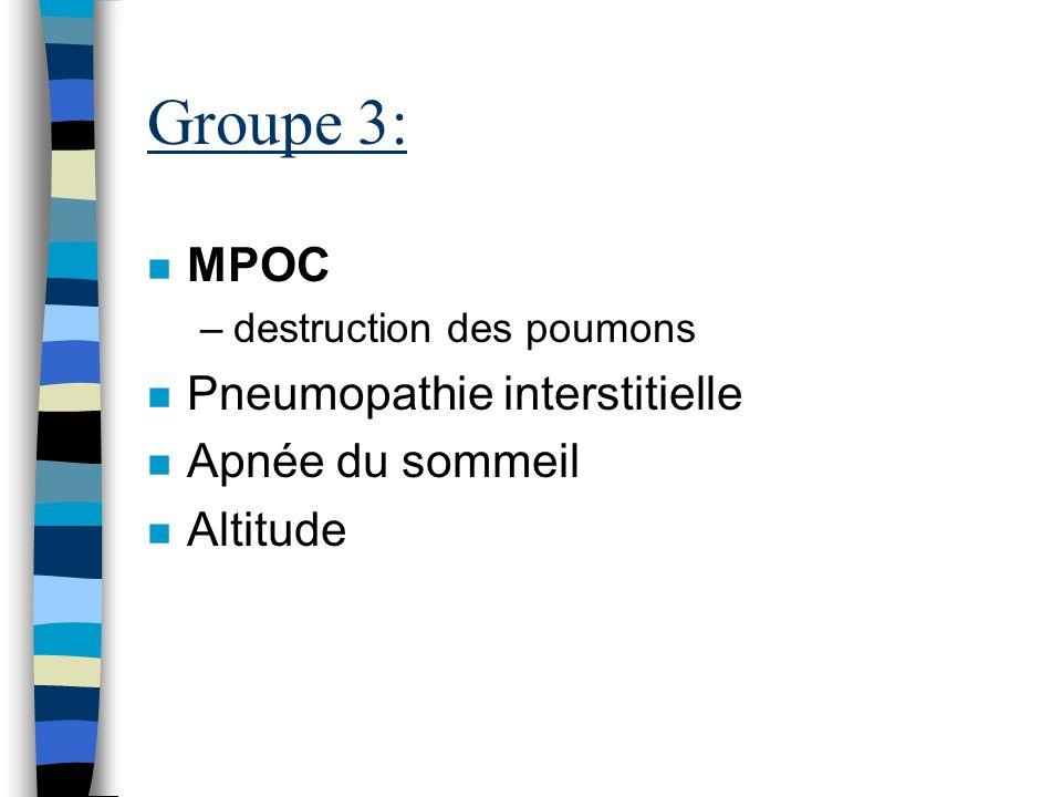 En affectant les Poumons globalement, ces Maladies causent Hypertension Pulmonaire en même temps!
