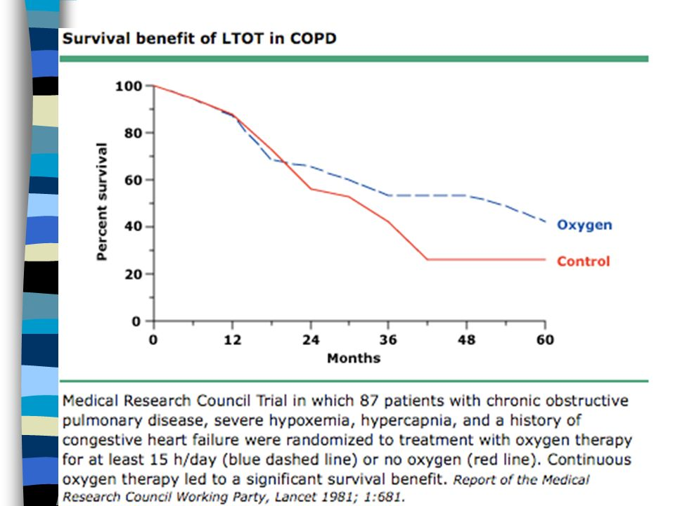 Thérapies Élémentaires: Oxygène n HP associée avec hypoxémie –Cible: SaO 2 >90% n HP Groupe 3: MPOC –Si dysfonction Ventricule (D) –Mortalité après 5