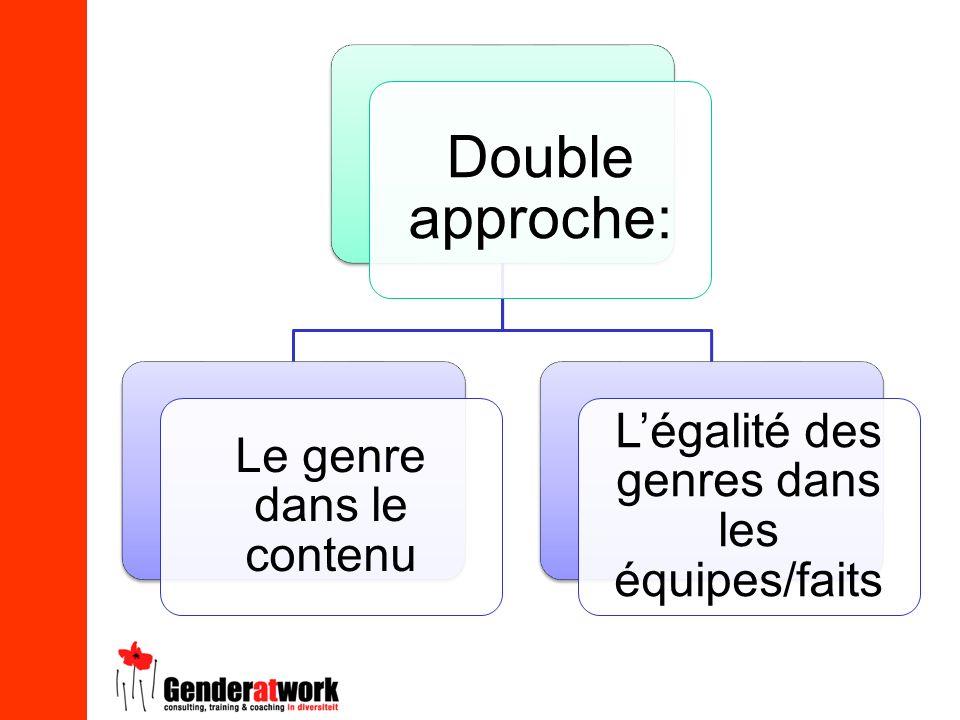 Double approche: Le genre dans le contenu Légalité des genres dans les équipes/faits