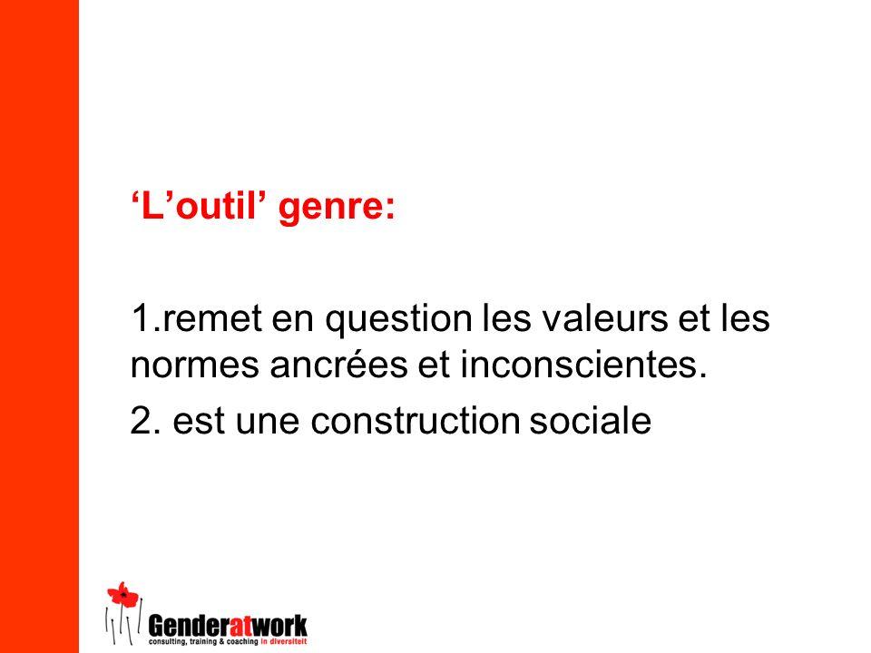 Loutil genre: 1.remet en question les valeurs et les normes ancrées et inconscientes. 2. est une construction sociale
