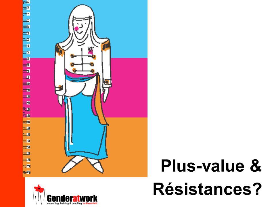 Plus-value & Résistances?