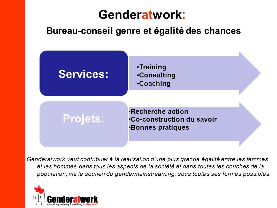 Genderatwork: Bureau-conseil genre et égalité des chances Genderatwork veut contribuer à la réalisation dune plus grande égalité entre les femmes et l