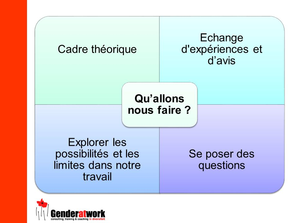 GenreDiversité Intersection (Intersectionality)