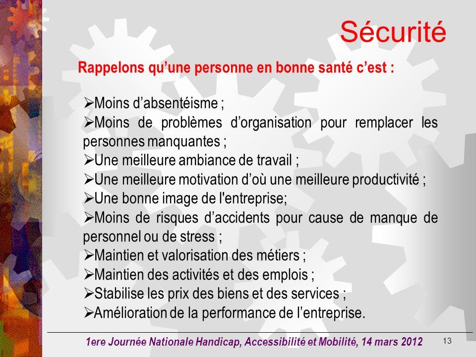 12 Importance de la sécurité Les accidents du travail (AT) et maladies professionnelles (MP), ont des conséquences énormes sur les plans humain et éco