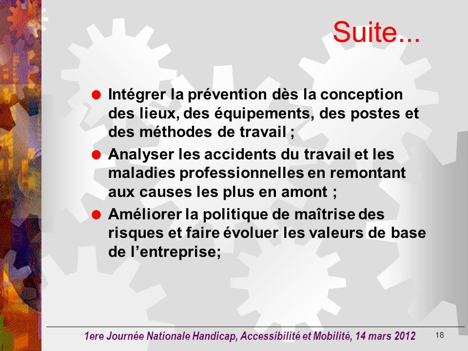 Sécurité Nous recommandons les bonnes pratiques suivantes: Intégrer la gestion de la santé et de la sécurité au travail dans toutes les fonctions de l