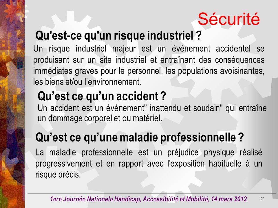 Taleb Mounia et Chaib Rachid 1 La prévention d'accident de travail en entreprises sources de prédiction contre l'handicap 1ere Journée Nationale Handi