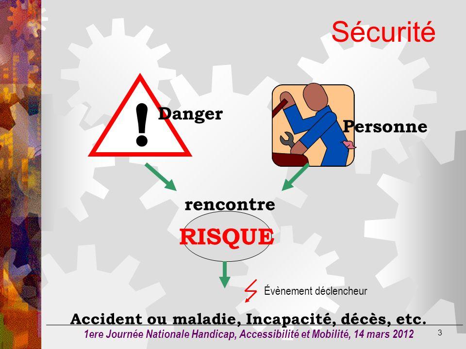 Sécurité Quest ce quun accident ? 2 Qu'est-ce qu'un risque industriel ? Un accident est un événement