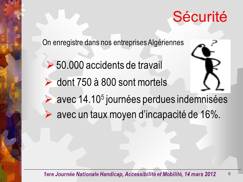 Sécurité 5 Exemple glissement Exposition 1ere Journée Nationale Handicap, Accessibilité et Mobilité, 14 mars 2012