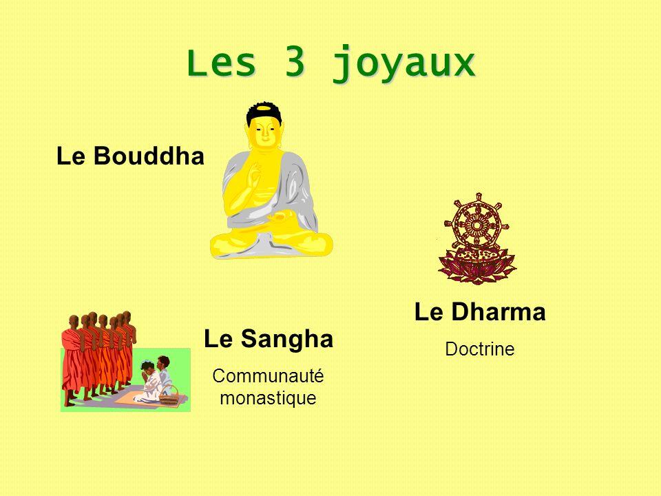 Les 3 joyaux Le Bouddha Le Dharma Doctrine Le Sangha Communauté monastique