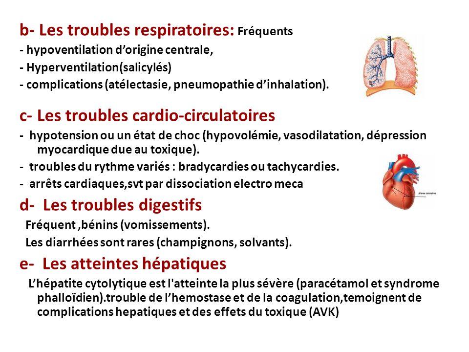 b- Les troubles respiratoires: Fréquents - hypoventilation dorigine centrale, - Hyperventilation(salicylés) - complications (atélectasie, pneumopathie