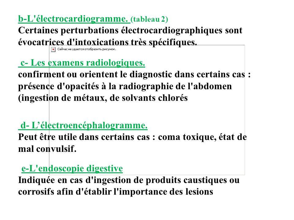 b-L'électrocardiogramme. (tableau 2) Certaines perturbations électrocardiographiques sont évocatrices d'intoxications très spécifiques. c- Les examens