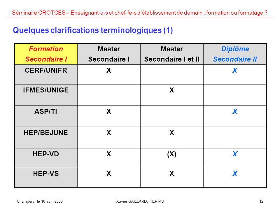 Séminaire CROTCES – Enseignant-e-s et chef-fe-s détablissement de demain : formation ou formatage .