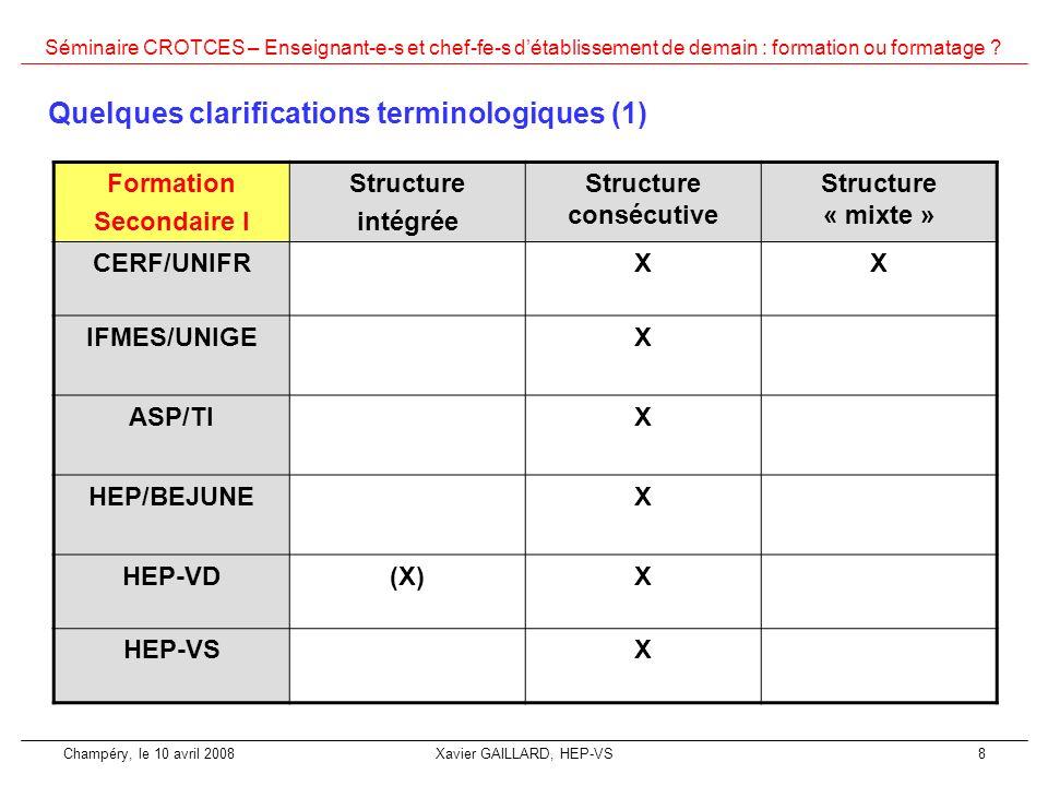Séminaire CROTCES – Enseignant-e-s et chef-fe-s détablissement de demain : formation ou formatage ? Champéry, le 10 avril 2008Xavier GAILLARD, HEP-VS8